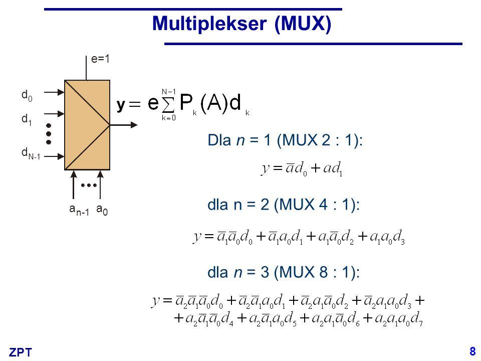 ZPT Multiplekser (MUX) a n-1 a 0 e=1 d d d 0 1 N-1 y 8 Dla n = 1 (MUX 2 : 1): dla n = 2 (MUX 4 : 1): dla n = 3 (MUX 8 : 1):