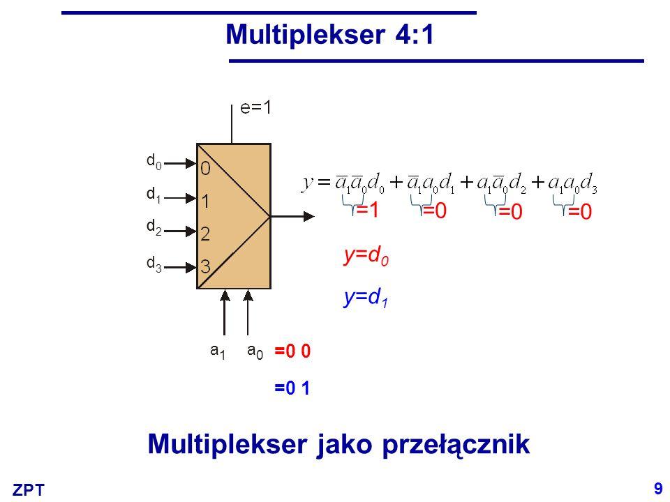 ZPT Multiplekser 4:1 a 1 a 0 d d d 0 1 3 d d 2 d 9 =0 0 =0 1 y=d 0 y=d 1 =1=1 =0=0 =0=0=0=0 Multiplekser jako przełącznik