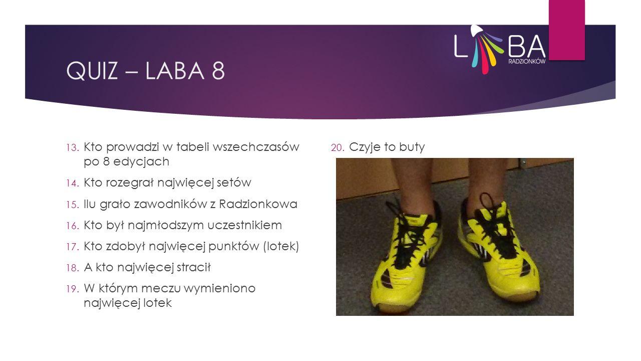QUIZ – LABA 8 13. Kto prowadzi w tabeli wszechczasów po 8 edycjach 14.