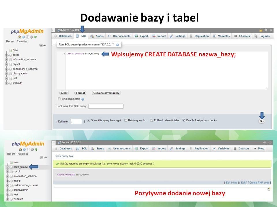 Dodawanie bazy i tabel Wpisujemy CREATE DATABASE nazwa_bazy; Pozytywne dodanie nowej bazy