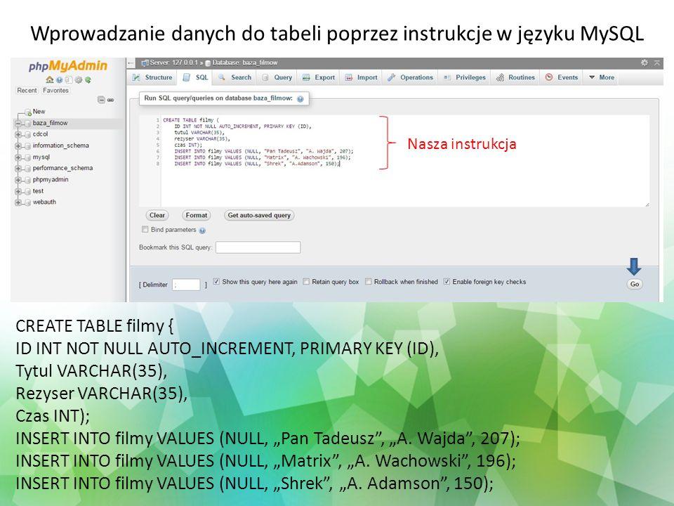 Wprowadzanie danych do tabeli poprzez instrukcje w języku MySQL Nasza instrukcja CREATE TABLE filmy { ID INT NOT NULL AUTO_INCREMENT, PRIMARY KEY (ID)