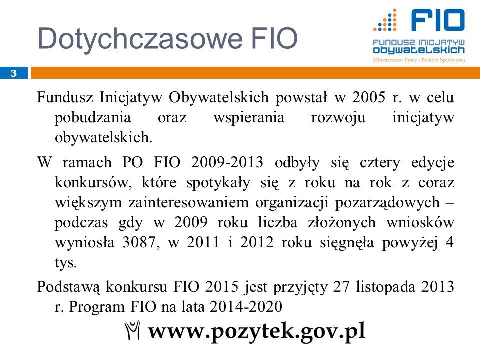 3 Dotychczasowe FIO Fundusz Inicjatyw Obywatelskich powstał w 2005 r.