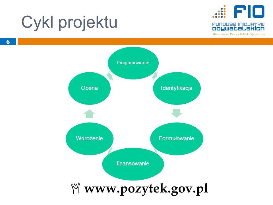 6 Cykl projektu Programowanie IdentyfikacjaFormułowaniefinansowanieWdrożenieOcena