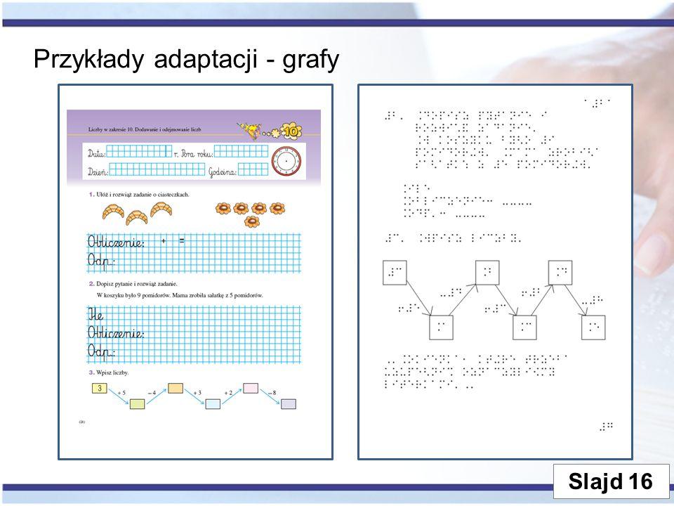 Przykłady adaptacji - grafy Slajd 16