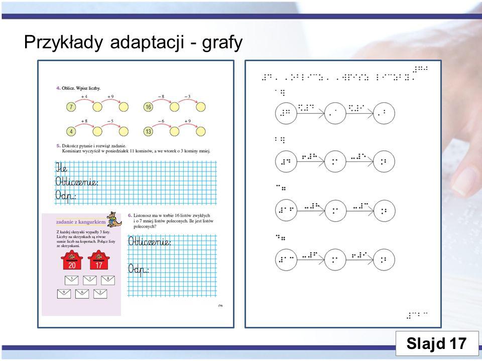 Przykłady adaptacji - grafy Slajd 17