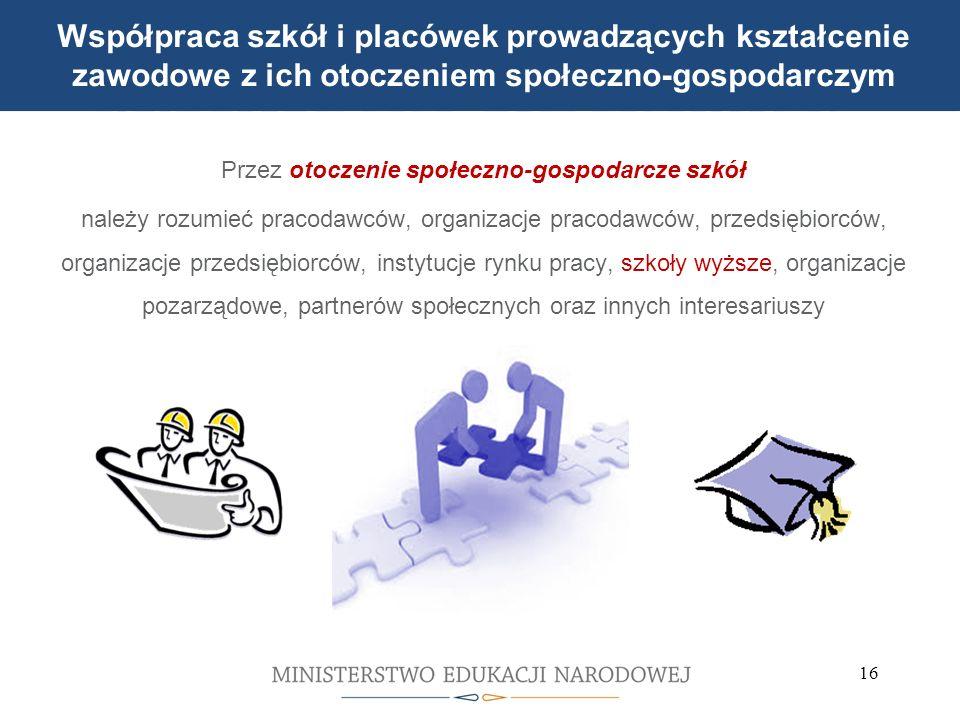 Przez otoczenie społeczno-gospodarcze szkół należy rozumieć pracodawców, organizacje pracodawców, przedsiębiorców, organizacje przedsiębiorców, instytucje rynku pracy, szkoły wyższe, organizacje pozarządowe, partnerów społecznych oraz innych interesariuszy 16 Współpraca szkół i placówek prowadzących kształcenie zawodowe z ich otoczeniem społeczno-gospodarczym