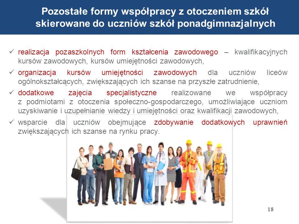 realizacja pozaszkolnych form kształcenia zawodowego – kwalifikacyjnych kursów zawodowych, kursów umiejętności zawodowych, organizacja kursów umiejętności zawodowych dla uczniów liceów ogólnokształcących, zwiększających ich szanse na przyszłe zatrudnienie, dodatkowe zajęcia specjalistyczne realizowane we współpracy z podmiotami z otoczenia społeczno-gospodarczego, umożliwiające uczniom uzyskiwanie i uzupełnianie wiedzy i umiejętności oraz kwalifikacji zawodowych, wsparcie dla uczniów obejmujące zdobywanie dodatkowych uprawnień zwiększających ich szanse na rynku pracy.