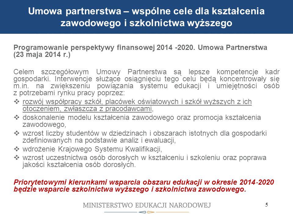 Jaka jest struktura szkolnictwa zawodowego Programowanie perspektywy finansowej 2014 -2020.