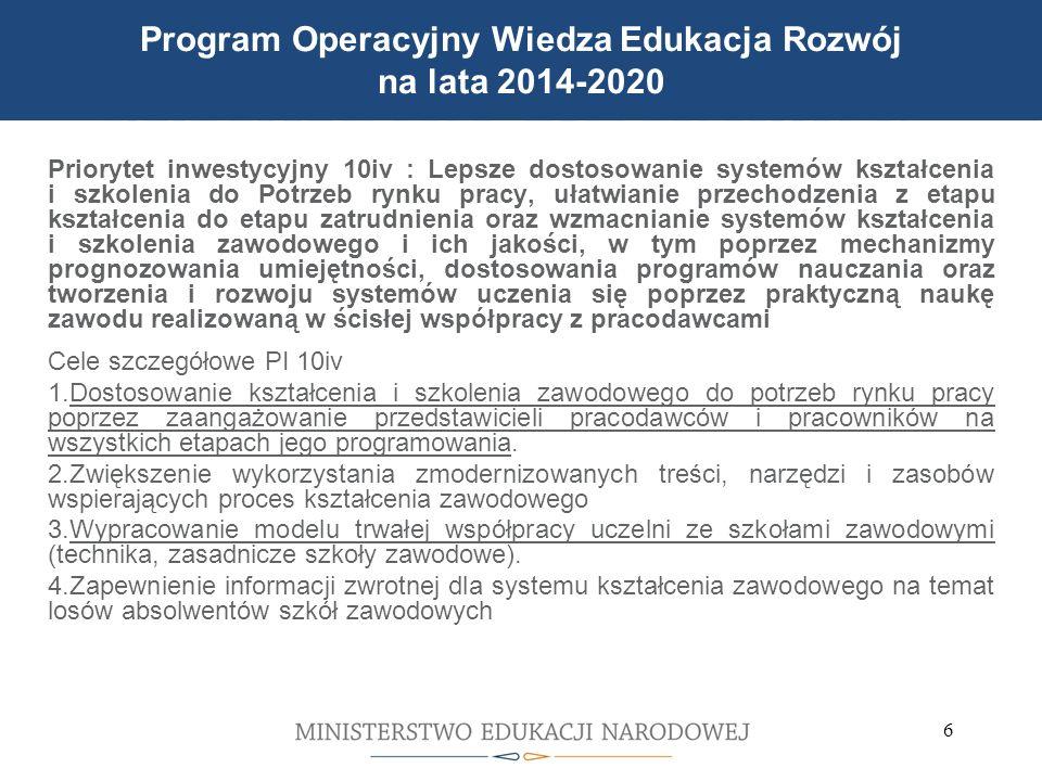Jaka jest struktura szkolnictwa zawodowego Priorytet inwestycyjny 10iv : Lepsze dostosowanie systemów kształcenia i szkolenia do Potrzeb rynku pracy, ułatwianie przechodzenia z etapu kształcenia do etapu zatrudnienia oraz wzmacnianie systemów kształcenia i szkolenia zawodowego i ich jakości, w tym poprzez mechanizmy prognozowania umiejętności, dostosowania programów nauczania oraz tworzenia i rozwoju systemów uczenia się poprzez praktyczną naukę zawodu realizowaną w ścisłej współpracy z pracodawcami Cele szczegółowe PI 10iv 1.Dostosowanie kształcenia i szkolenia zawodowego do potrzeb rynku pracy poprzez zaangażowanie przedstawicieli pracodawców i pracowników na wszystkich etapach jego programowania.