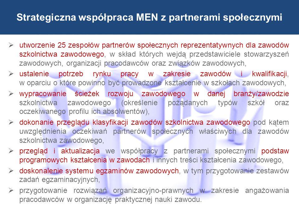UDZIAŁ W MODERNIZACJI BAZY DYDAKTYCZNEJ Strategiczna współpraca MEN z partnerami społecznymi