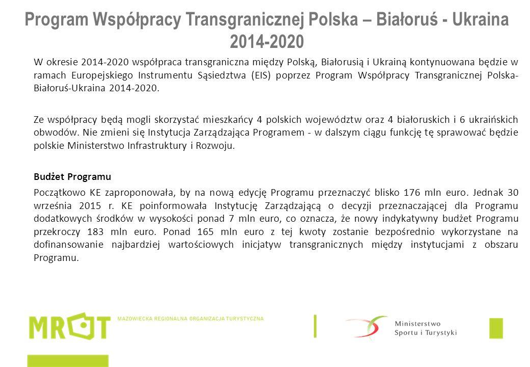 Program Współpracy Transgranicznej Polska – Białoruś - Ukraina 2014-2020 W okresie 2014-2020 współpraca transgraniczna między Polską, Białorusią i Ukr
