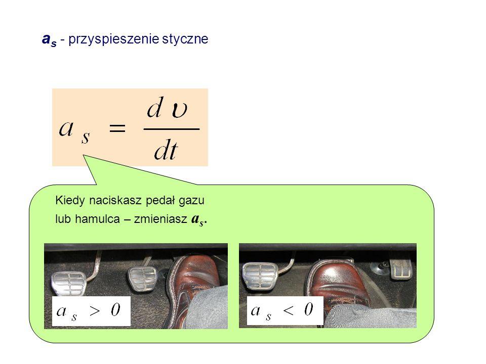 Kiedy naciskasz pedał gazu lub hamulca – zmieniasz a s. a s - przyspieszenie styczne