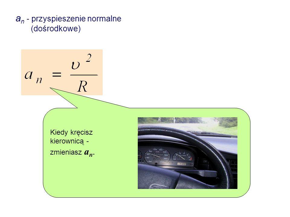 a n - przyspieszenie normalne (dośrodkowe) Kiedy kręcisz kierownicą - zmieniasz a n.