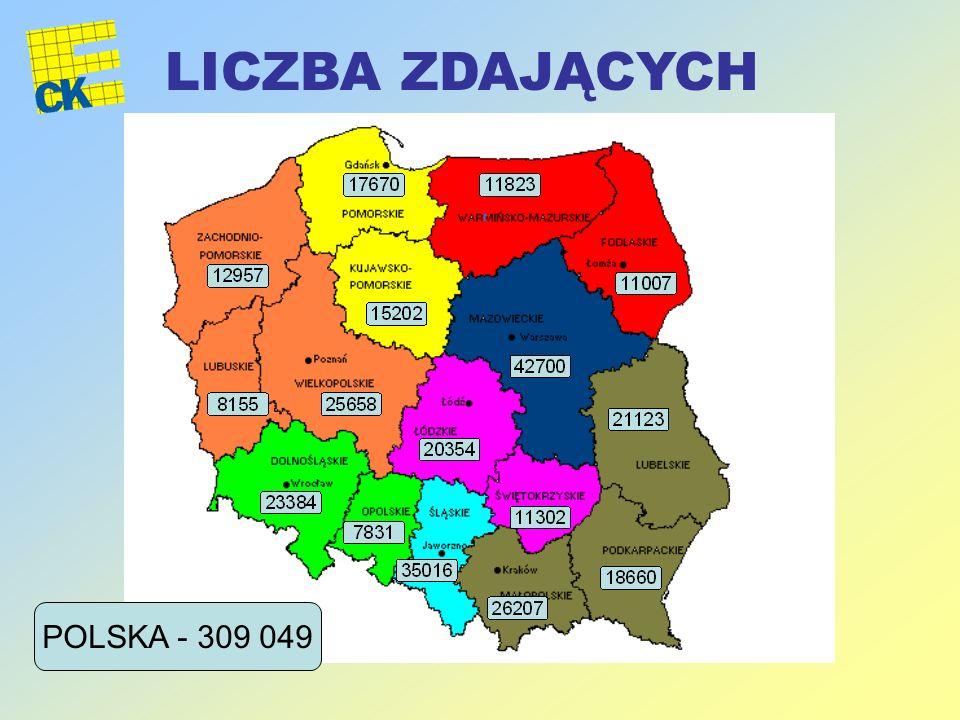 LICZBA ZDAJĄCYCH POLSKA - 309 049