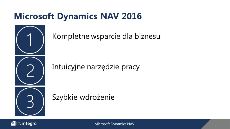 Microsoft Dynamics NAV 2016 11 Kompletne wsparcie dla biznesu Intuicyjne narzędzie pracy Szybkie wdrożenie