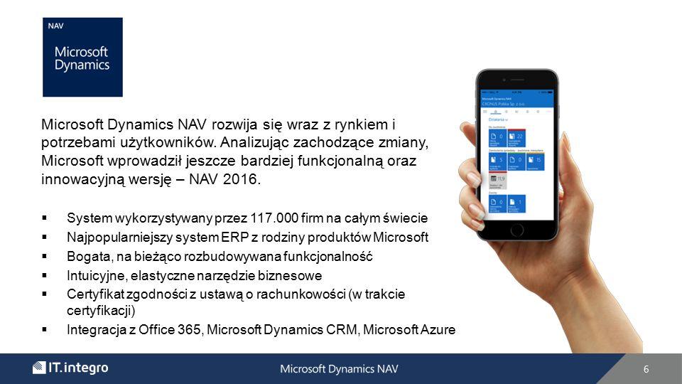 Microsoft Dynamics NAV rozwija się wraz z rynkiem i potrzebami użytkowników.