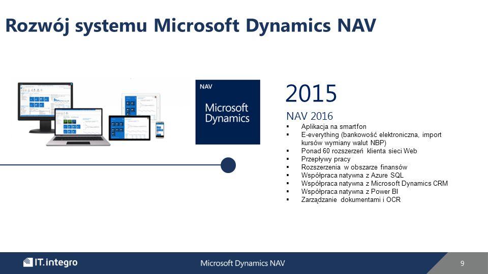 9 2015 NAV 2016  Aplikacja na smartfon  E-everything (bankowość elektroniczna, import kursów wymiany walut NBP)  Ponad 60 rozszerzeń klienta sieci Web  Przepływy pracy  Rozszerzenia w obszarze finansów  Współpraca natywna z Azure SQL  Współpraca natywna z Microsoft Dynamics CRM  Współpraca natywna z Power BI  Zarządzanie dokumentami i OCR