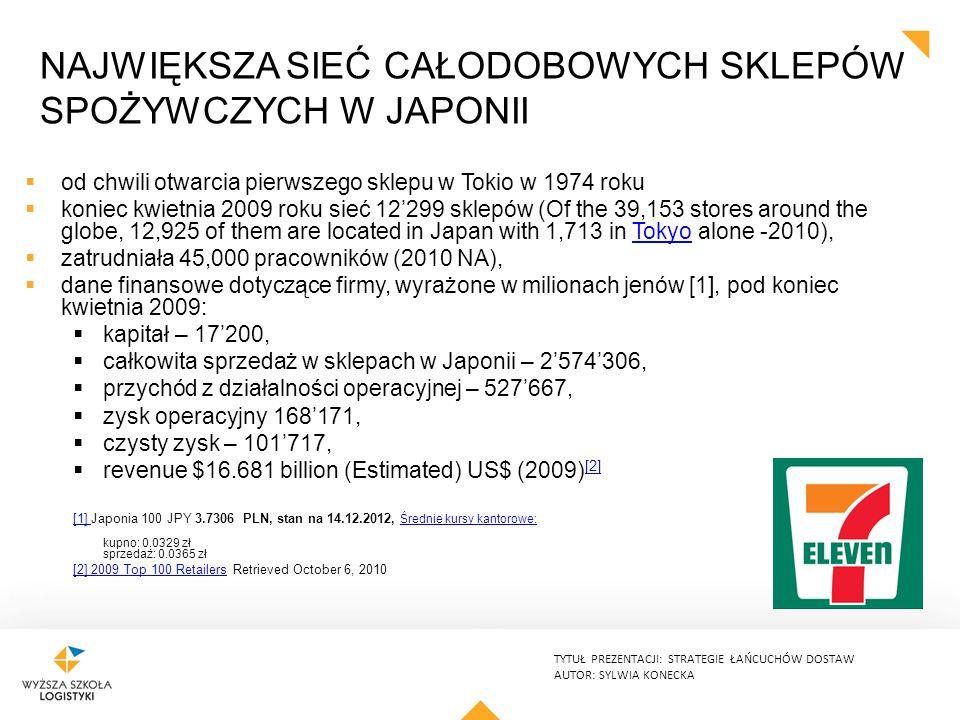 TYTUŁ PREZENTACJI: STRATEGIE ŁAŃCUCHÓW DOSTAW AUTOR: SYLWIA KONECKA NAJWIĘKSZA SIEĆ CAŁODOBOWYCH SKLEPÓW SPOŻYWCZYCH W JAPONII  od chwili otwarcia pierwszego sklepu w Tokio w 1974 roku  koniec kwietnia 2009 roku sieć 12'299 sklepów (Of the 39,153 stores around the globe, 12,925 of them are located in Japan with 1,713 in Tokyo alone -2010),Tokyo  zatrudniała 45,000 pracowników (2010 NA),  dane finansowe dotyczące firmy, wyrażone w milionach jenów [1], pod koniec kwietnia 2009:  kapitał – 17'200,  całkowita sprzedaż w sklepach w Japonii – 2'574'306,  przychód z działalności operacyjnej – 527'667,  zysk operacyjny 168'171,  czysty zysk – 101'717,  revenue $16.681 billion (Estimated) US$ (2009) [2] [2] [1] [1] Japonia 100 JPY 3.7306 PLN, stan na 14.12.2012, Średnie kursy kantorowe: kupno: 0.0329 zł sprzedaż: 0.0365 zł Średnie kursy kantorowe: [2] 2009 Top 100 Retailers[2] 2009 Top 100 Retailers Retrieved October 6, 2010