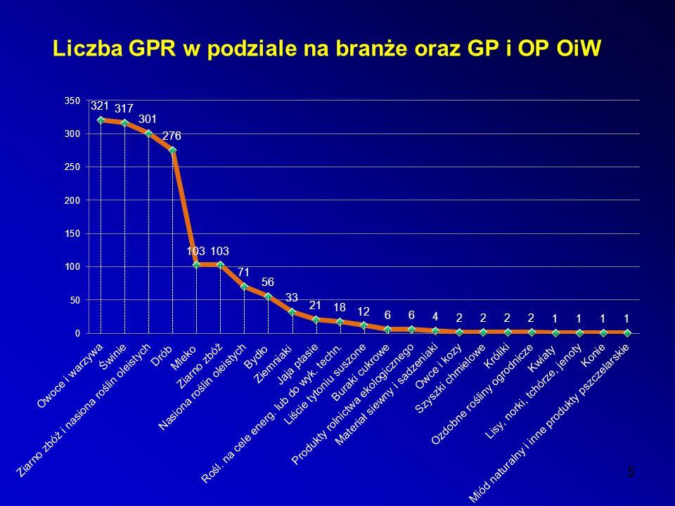 Liczba GPR w podziale na branże oraz GP i OP OiW 5