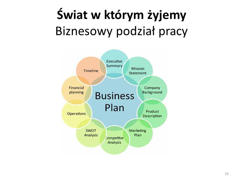 Świat w którym żyjemy Biznesowy podział pracy 16