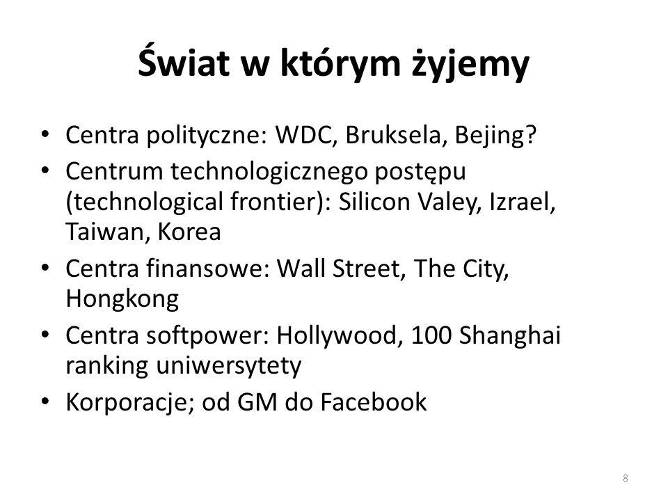 Świat w którym żyjemy Centra polityczne: WDC, Bruksela, Bejing? Centrum technologicznego postępu (technological frontier): Silicon Valey, Izrael, Taiw