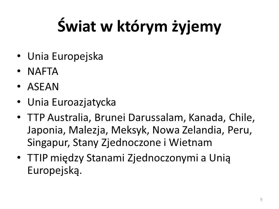 Świat w którym żyjemy Unia Europejska NAFTA ASEAN Unia Euroazjatycka TTP Australia, Brunei Darussalam, Kanada, Chile, Japonia, Malezja, Meksyk, Nowa Z