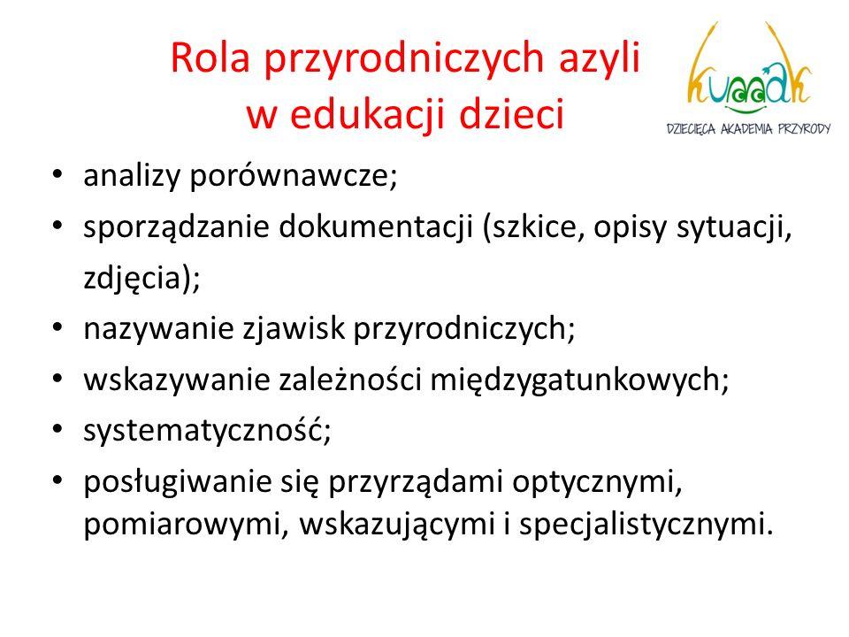 Rola przyrodniczych azyli w edukacji dzieci analizy porównawcze; sporządzanie dokumentacji (szkice, opisy sytuacji, zdjęcia); nazywanie zjawisk przyro
