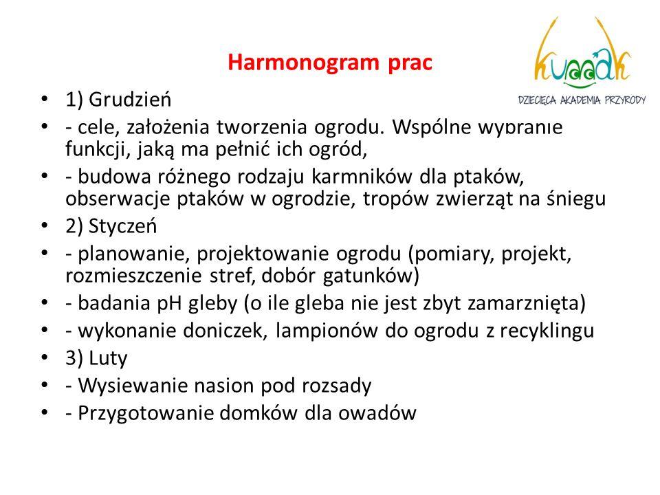 Harmonogram prac 1) Grudzień - cele, założenia tworzenia ogrodu. Wspólne wybranie funkcji, jaką ma pełnić ich ogród, - budowa różnego rodzaju karmnikó