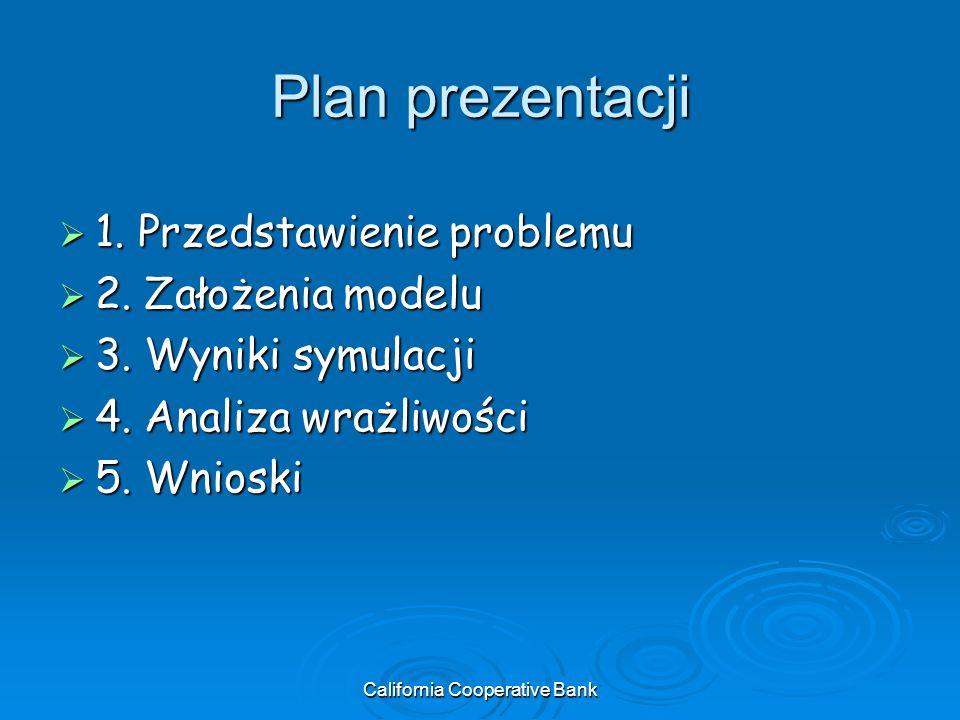 California Cooperative Bank Plan prezentacji  1. Przedstawienie problemu  2. Założenia modelu  3. Wyniki symulacji  4. Analiza wrażliwości  5. Wn