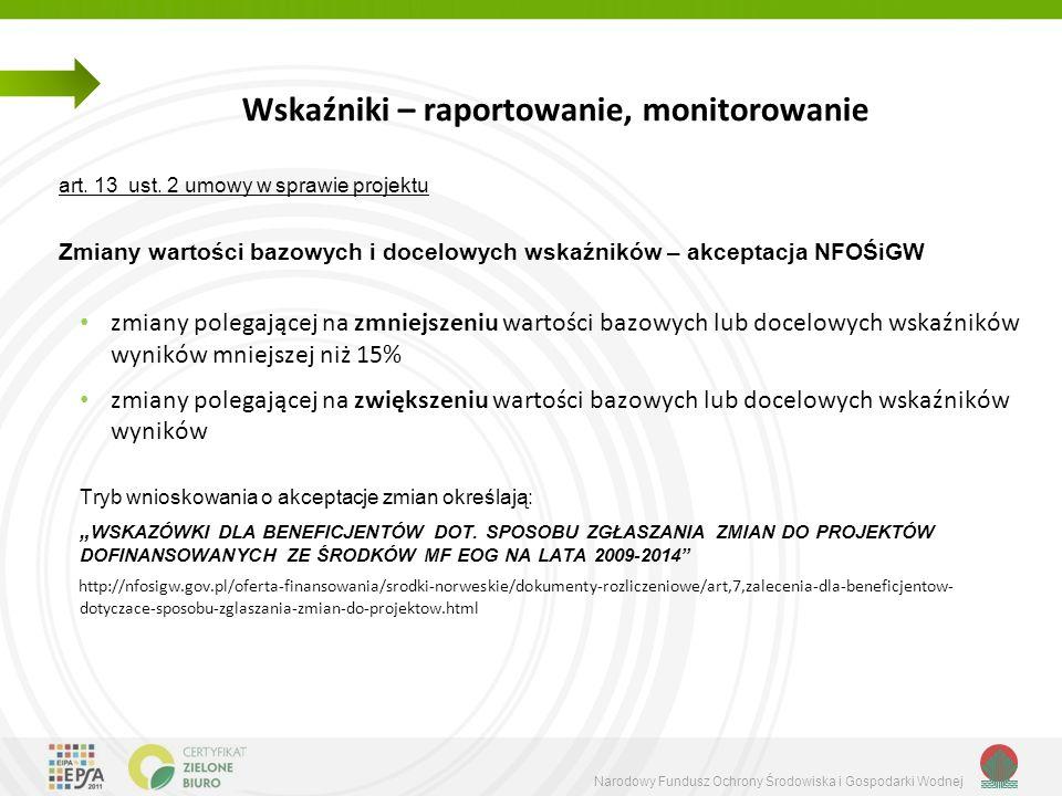 Narodowy Fundusz Ochrony Środowiska i Gospodarki Wodnej Wskaźniki – raportowanie, monitorowanie art.