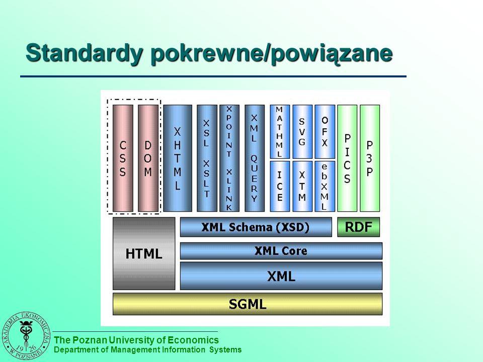 The Poznan University of Economics Department of Management Information Systems Standardy pokrewne/powiązane