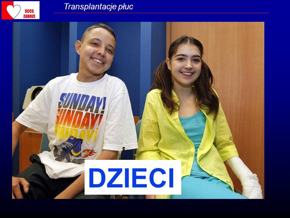 Transplantacje płuc DZIECI