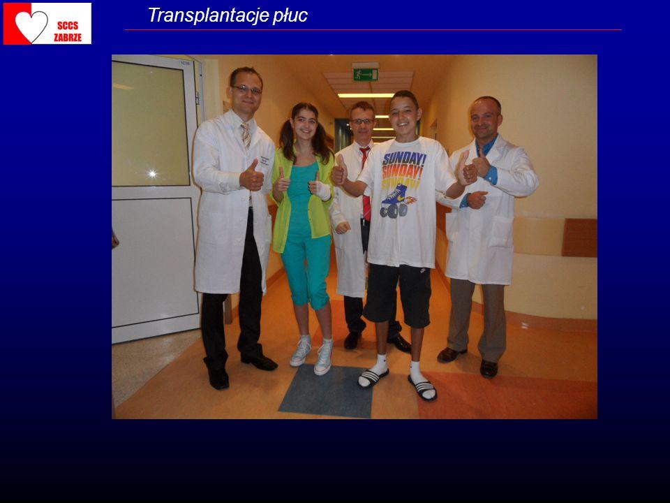 Transplantacje płuc
