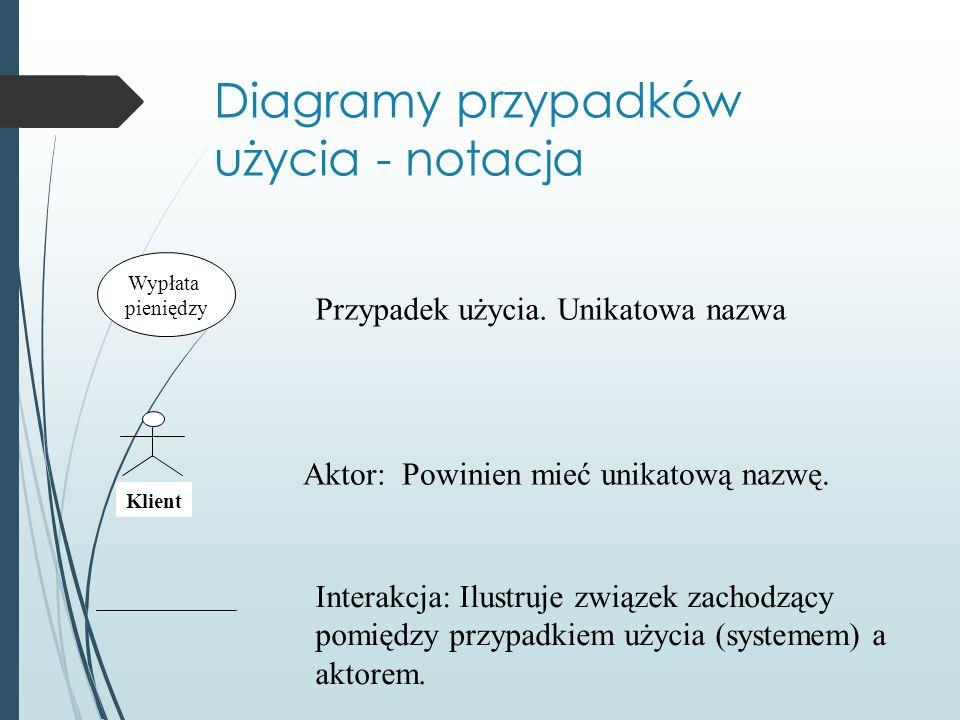 Diagramy przypadków użycia - notacja Aktor: Powinien mieć unikatową nazwę.