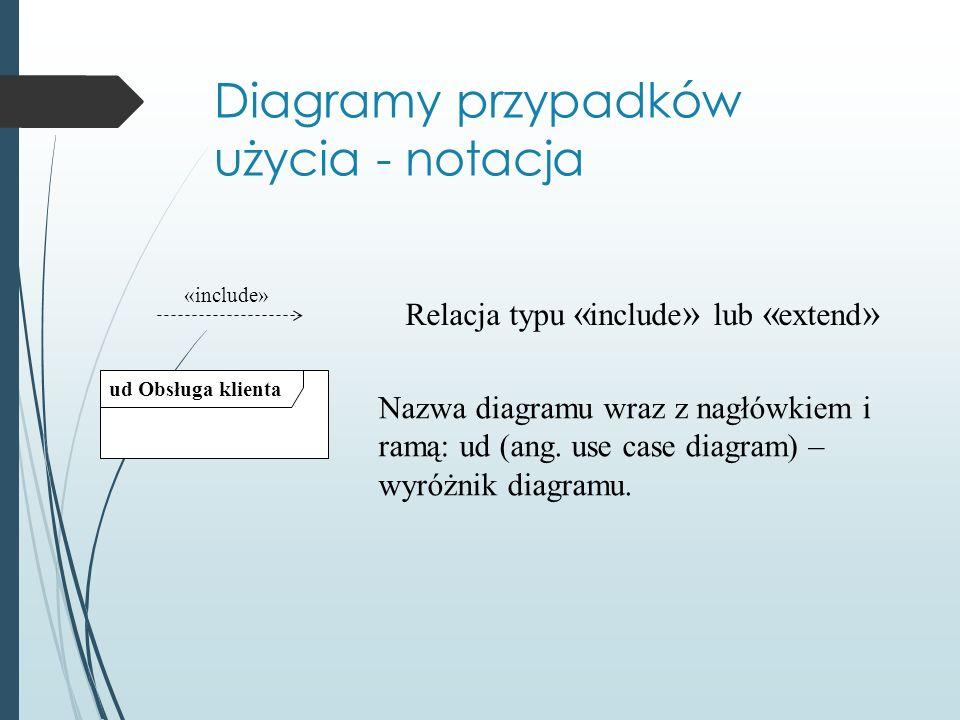 Diagramy przypadków użycia - notacja Nazwa diagramu wraz z nagłówkiem i ramą: ud (ang.