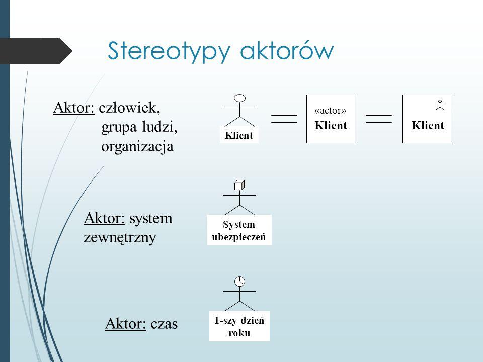 Stereotypy aktorów Aktor: system zewnętrzny System ubezpieczeń Aktor: czas 1-szy dzień roku Klient «actor» Klient Aktor: człowiek, grupa ludzi, organizacja Klient