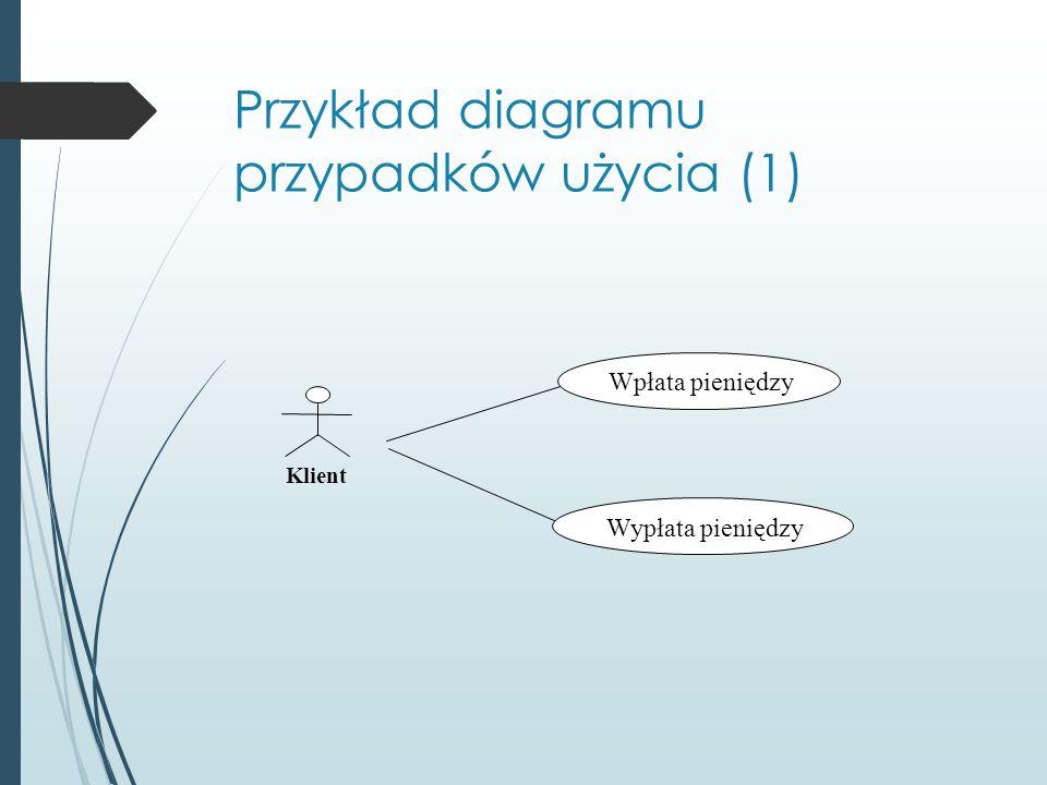 Przykład diagramu przypadków użycia (1) Wpłata pieniędzy Wypłata pieniędzy Klient