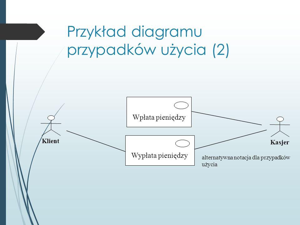 Przykład diagramu przypadków użycia (2) Klient Kasjer Wpłata pieniędzy Wypłata pieniędzy alternatywna notacja dla przypadków użycia