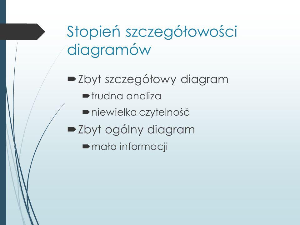 Stopień szczegółowości diagramów  Zbyt szczegółowy diagram  trudna analiza  niewielka czytelność  Zbyt ogólny diagram  mało informacji