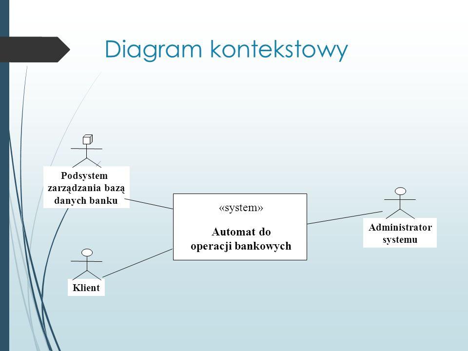 Diagram kontekstowy Podsystem zarządzania bazą danych banku Klient Administrator systemu «system» Automat do operacji bankowych