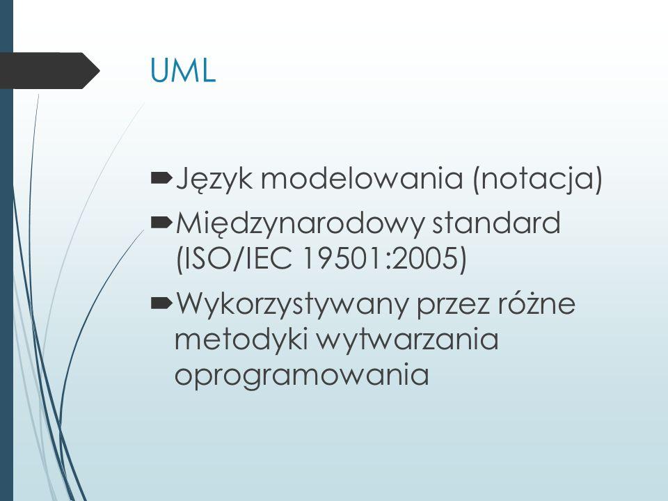 UML  Język modelowania (notacja)  Międzynarodowy standard (ISO/IEC 19501:2005)  Wykorzystywany przez różne metodyki wytwarzania oprogramowania