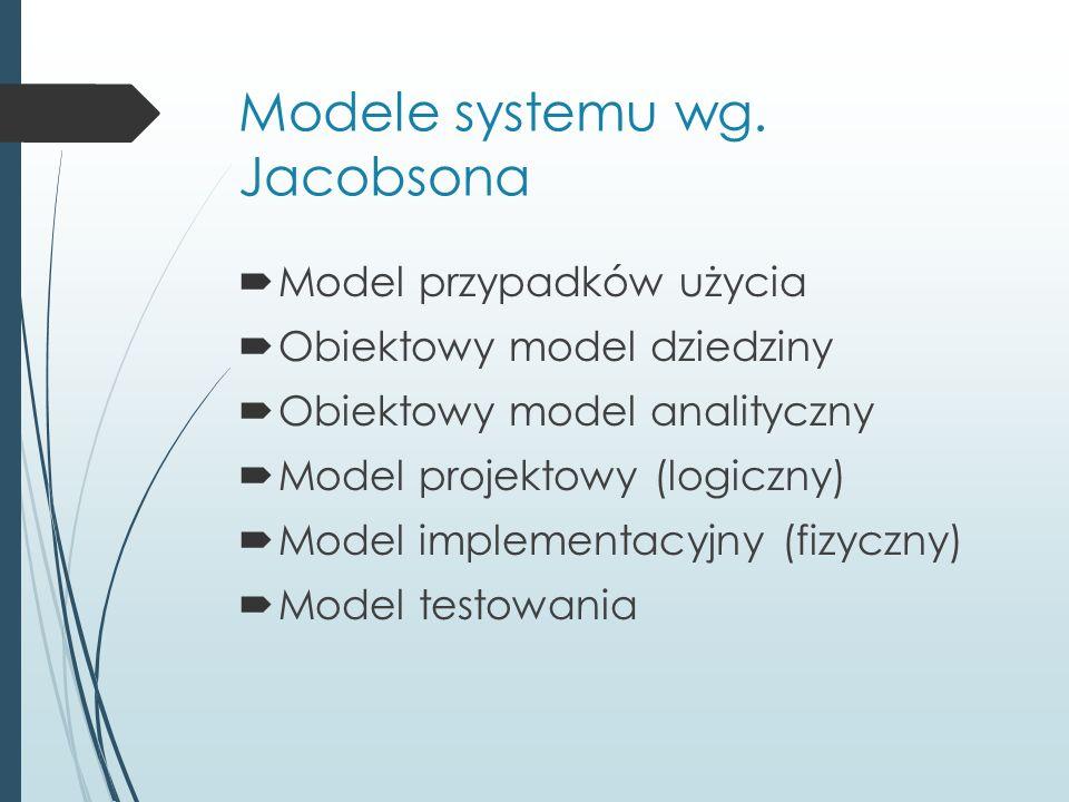 Modele systemu wg.