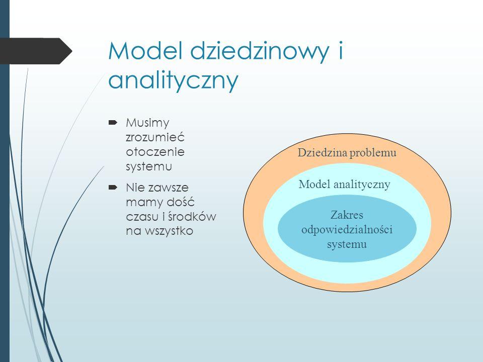 Model dziedzinowy i analityczny  Musimy zrozumieć otoczenie systemu  Nie zawsze mamy dość czasu i środków na wszystko Zakres odpowiedzialności systemu Model analityczny Dziedzina problemu