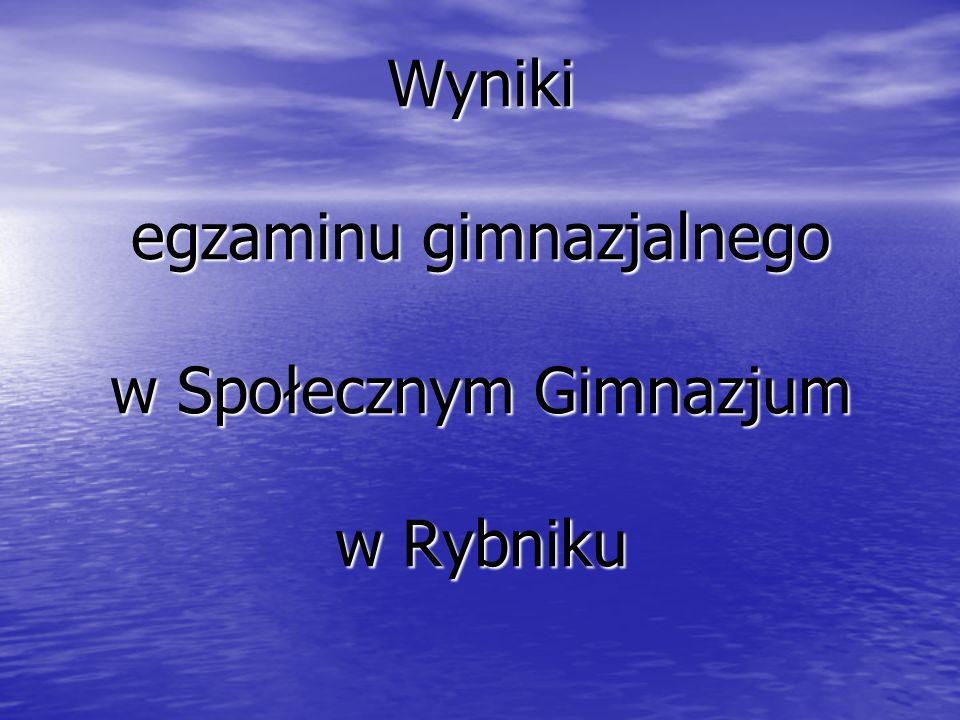 Wyniki egzaminu gimnazjalnego w Społecznym Gimnazjum w Rybniku