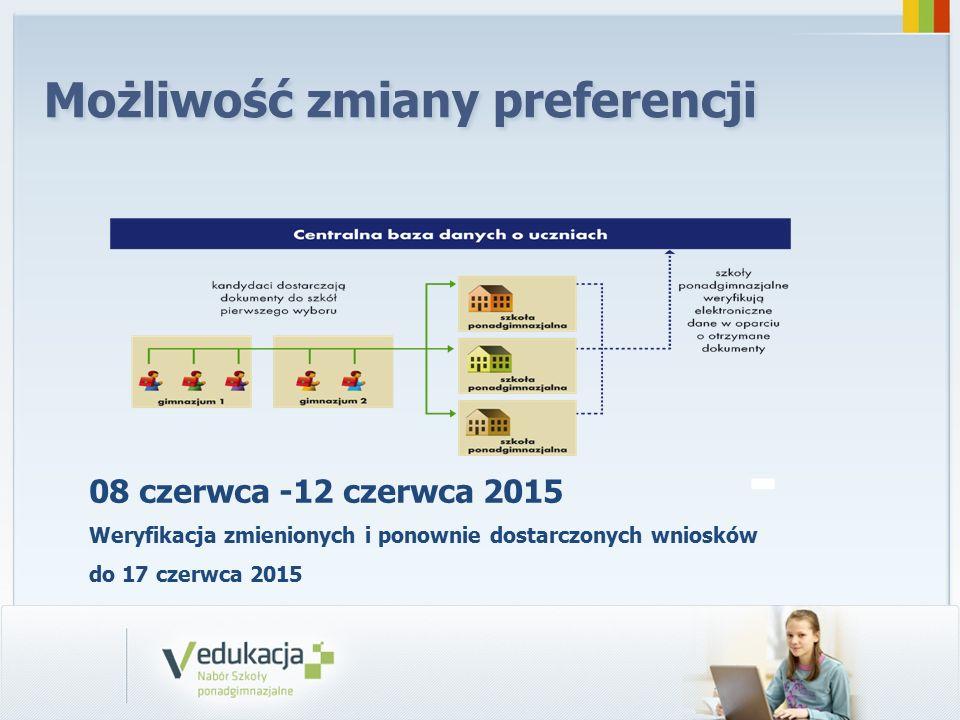 Możliwość zmiany preferencji 08 czerwca -12 czerwca 2015 Weryfikacja zmienionych i ponownie dostarczonych wniosków do 17 czerwca 2015
