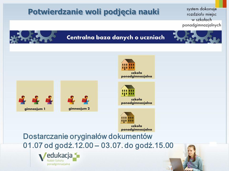 Dostarczanie oryginałów dokumentów 01.07 od godź.12.00 – 03.07.