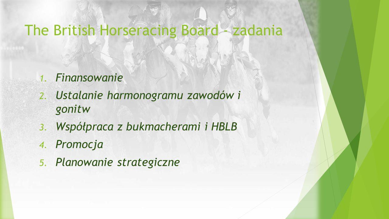 The British Horseracing Board - zadania 1. Finansowanie 2. Ustalanie harmonogramu zawodów i gonitw 3. Współpraca z bukmacherami i HBLB 4. Promocja 5.
