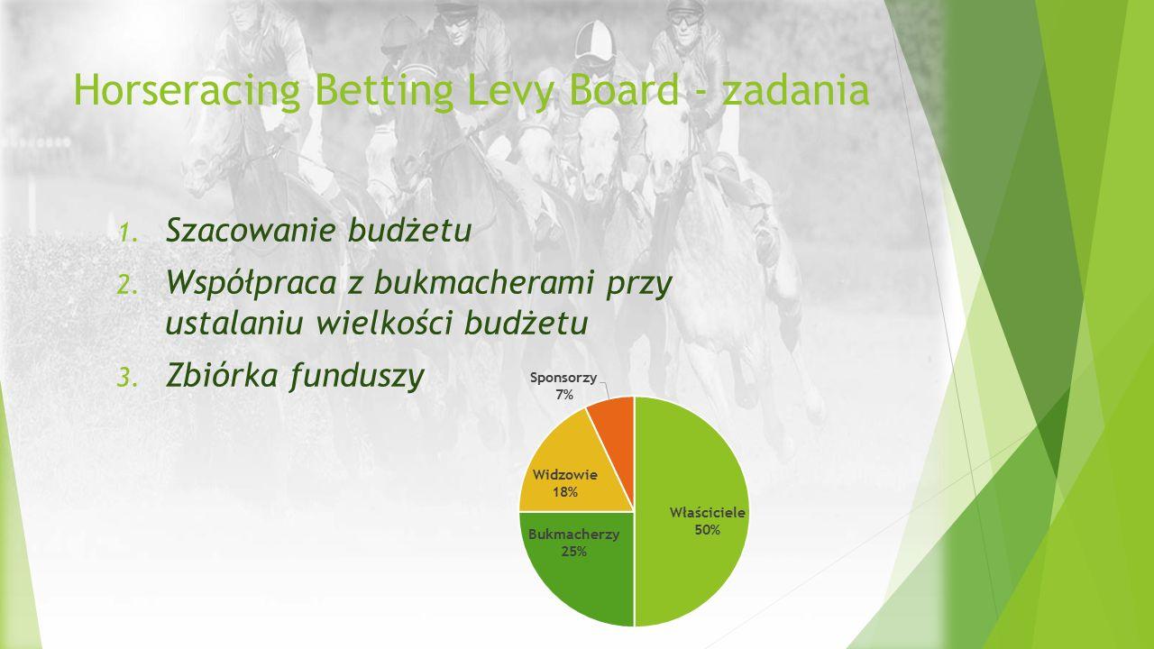 Horseracing Betting Levy Board - zadania 1. Szacowanie budżetu 2. Współpraca z bukmacherami przy ustalaniu wielkości budżetu 3. Zbiórka funduszy