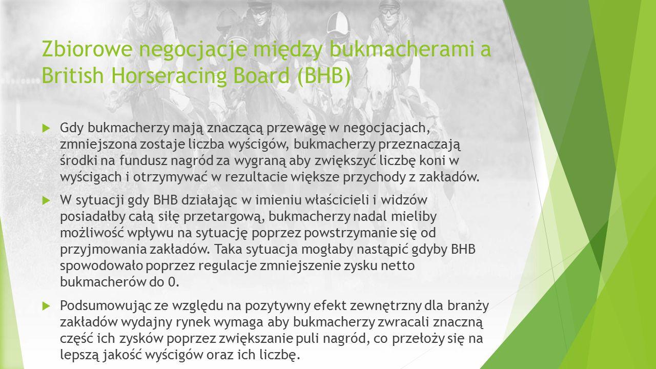 Zbiorowe negocjacje między bukmacherami a British Horseracing Board (BHB)  Gdy bukmacherzy mają znaczącą przewagę w negocjacjach, zmniejszona zostaje