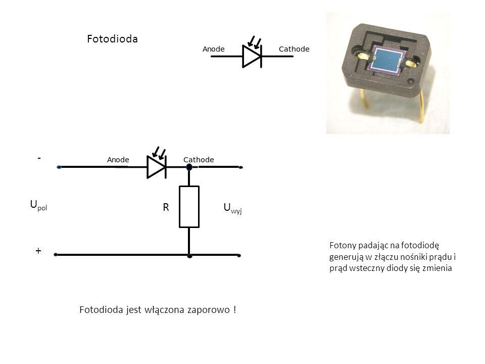 Fotodioda U pol - + RU wyj Fotodioda jest włączona zaporowo .